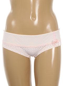 BANANA MOON Lingerie ROSE Shortys/Boxer FEMME (photo)